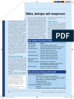 Cardiovascular Failure, Inotropes and Vasopressors