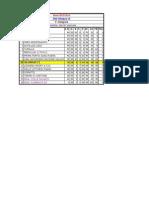 classifica 2013-2014