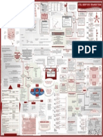 ITIL Service Transition Poster.pdf