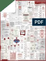 ITIL Service Transition Poster.pdf