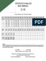 Certificate of Analysis_cu160