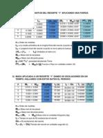Laboratorio 2 (Resortes) Datos Experimentales