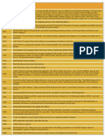 shell-history-timeline.pdf
