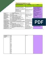 Compreensão-Expressão oral-3ociclo