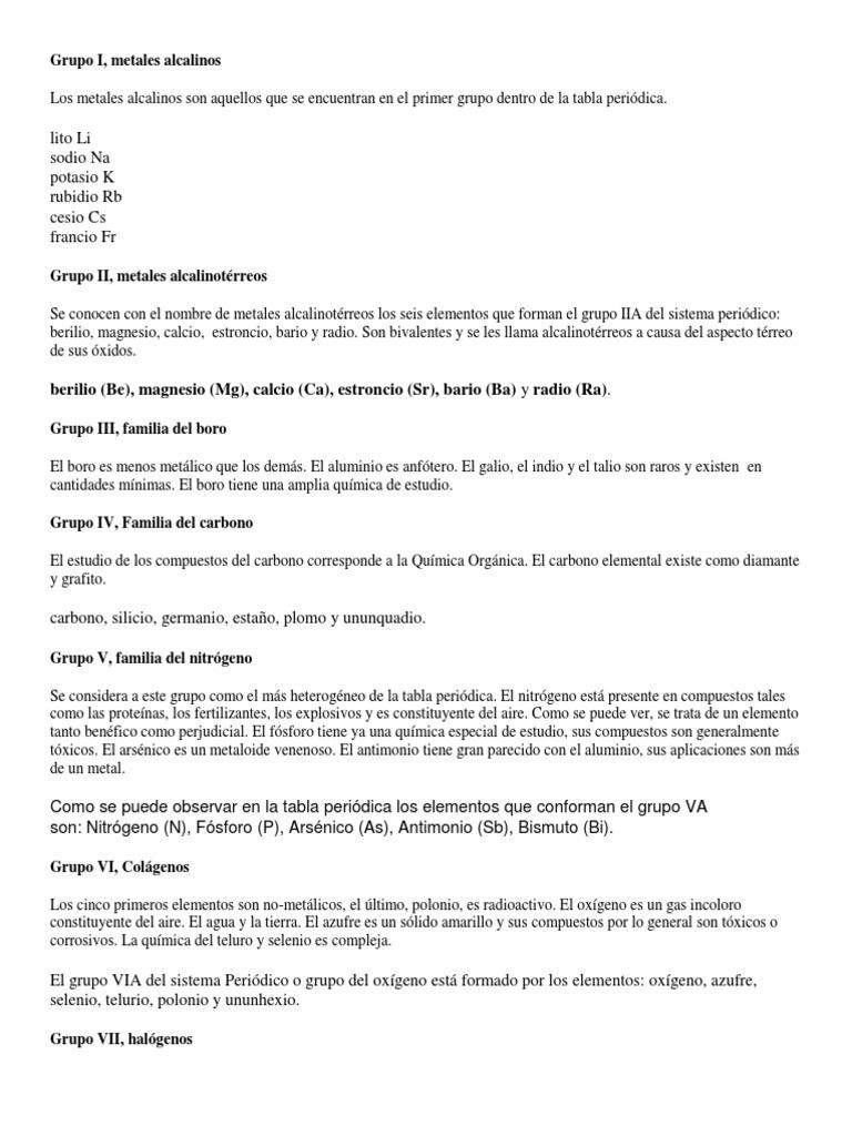 Grupos tabla periodicacx urtaz Gallery