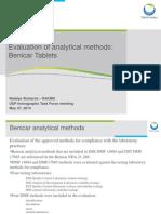 Benicar Analytical Methods