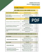 Tasas Matriculas OnLine 2013.2014.v.2