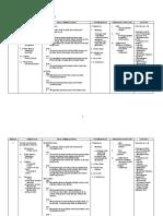 Rancangan Pelajaran Tahunan Tingkatan 4 t4 2010