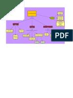 Mapa de La Prehistoria