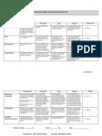 Cumulative Rubric Final Evaluation 4.2