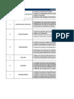 Roles y Funciones Investigacion de Mercado II