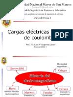 (Tema 1) Cargas Electricas y Las Leyes de Coulomb