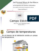 (Tema 2) Campo Electrico
