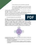 Explique y Desarrolle Las Diferencias Entre La ISO 9001 y La ISO 9004 Describa La Familia de Normas ISO 9000