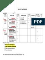 Analisis Pemetaan Sk Kd Ips (Kls x Smt.1)