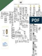 mapa conceptual opcion 2
