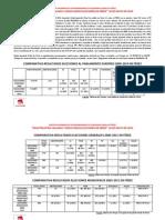 """Boletín Extraordinario """"Resultados Elecciones en Férez"""" de IZQUIERDA UNIDA DE FÉREZ 26 de Mayo 2014"""