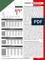Market Research May 19_May 23