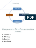 Communication Process Pp