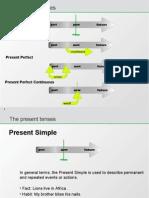 The Amazing Present Tenses Presentation