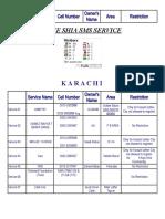 Frees Shia sms service for PAkistan