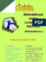 MINIMOS-CUADRADOS