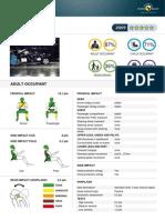 Citroen DS3 EuroNCAP.pdf