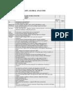 Analyst Check List
