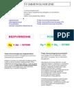 testy serologiczne.pdf