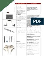 Herramientas de la  Carpinteria y electricidad