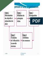 Environnement de La PME 2 (1) [Mode de Compatibilité]