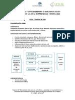 Competencias y Capacidades Inicial Ciclo II Pll