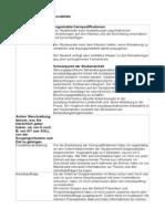 mew format evaluation - strungsbilder