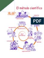 Método Científico - Copia