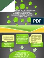 diapositiva proadministrativo