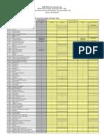 NSW State Occupation List