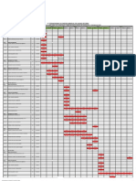 12.1 Cronograma Valorizado Mensual de Avance Obra