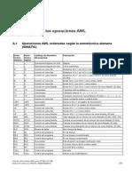 Lista de Instrucciones AWL