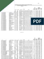 Lista Medicamente CNAS