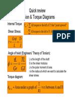 mechanics of materials Lecture 4