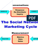 The application of Social Media to the Marketing of Industrial Products