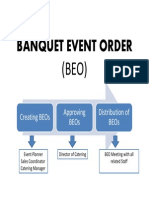 BEO Meeting Guidance