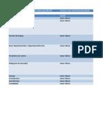 5. Estructura Organizacional. Gibson Pag 366-392