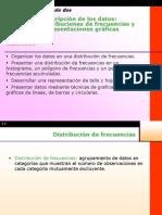 2. Distribución de Frecuencias
