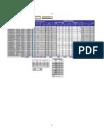 Planilla in AP II - Mod