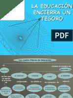Los Cuatro Pilares de La Educacin 1233264604886671 3 (1)