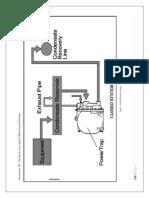 process of transfer of fluid using mechanical pump