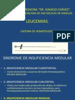 LEUCEMIAS.pptx