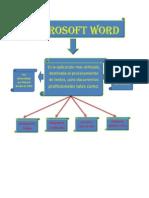 Entorno Microsoft Word