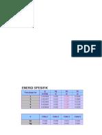 Grafik Hidro Lisa